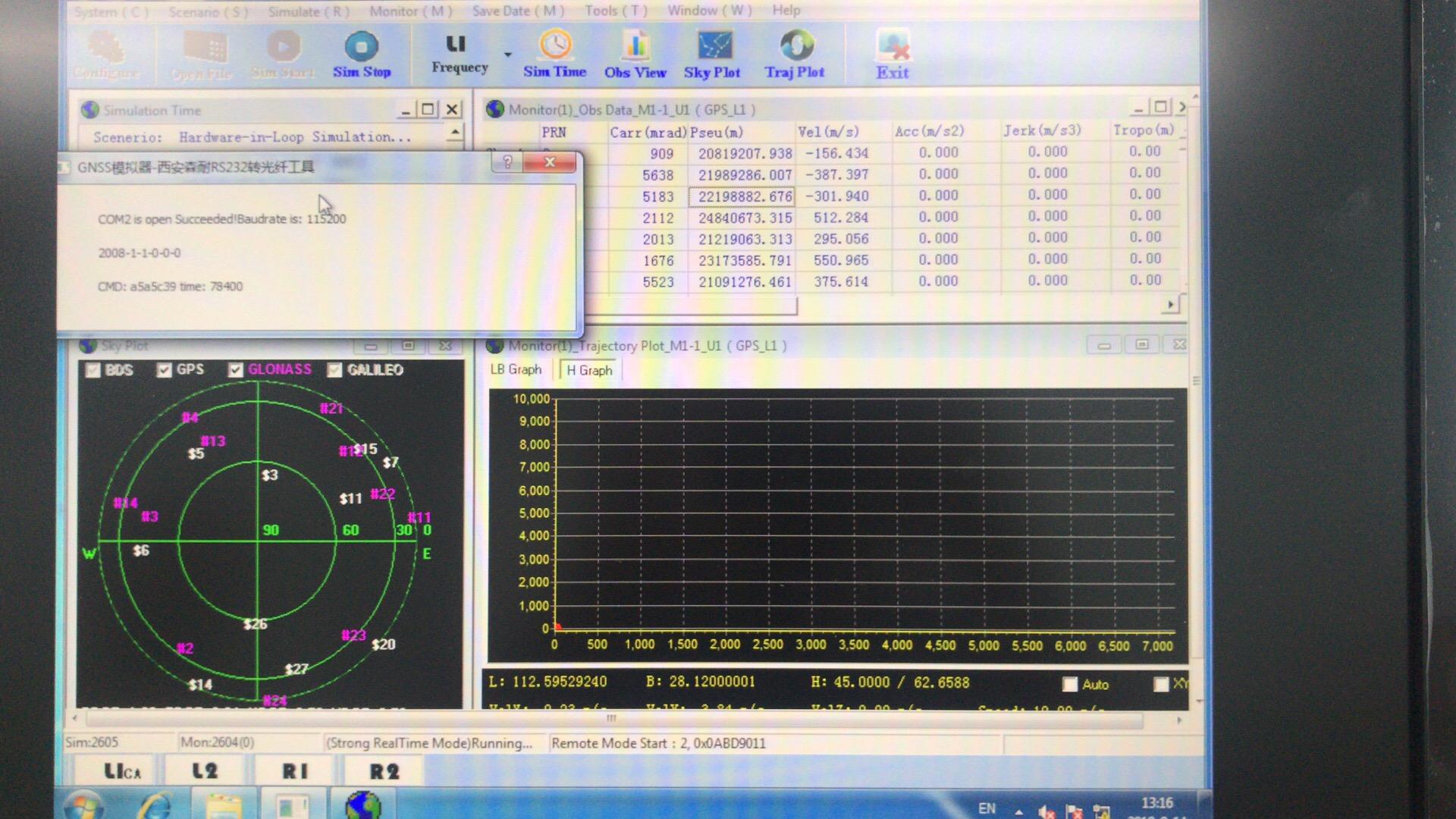 GNSS satellite signal simulator, GNSS simulator, multi-channel simulator