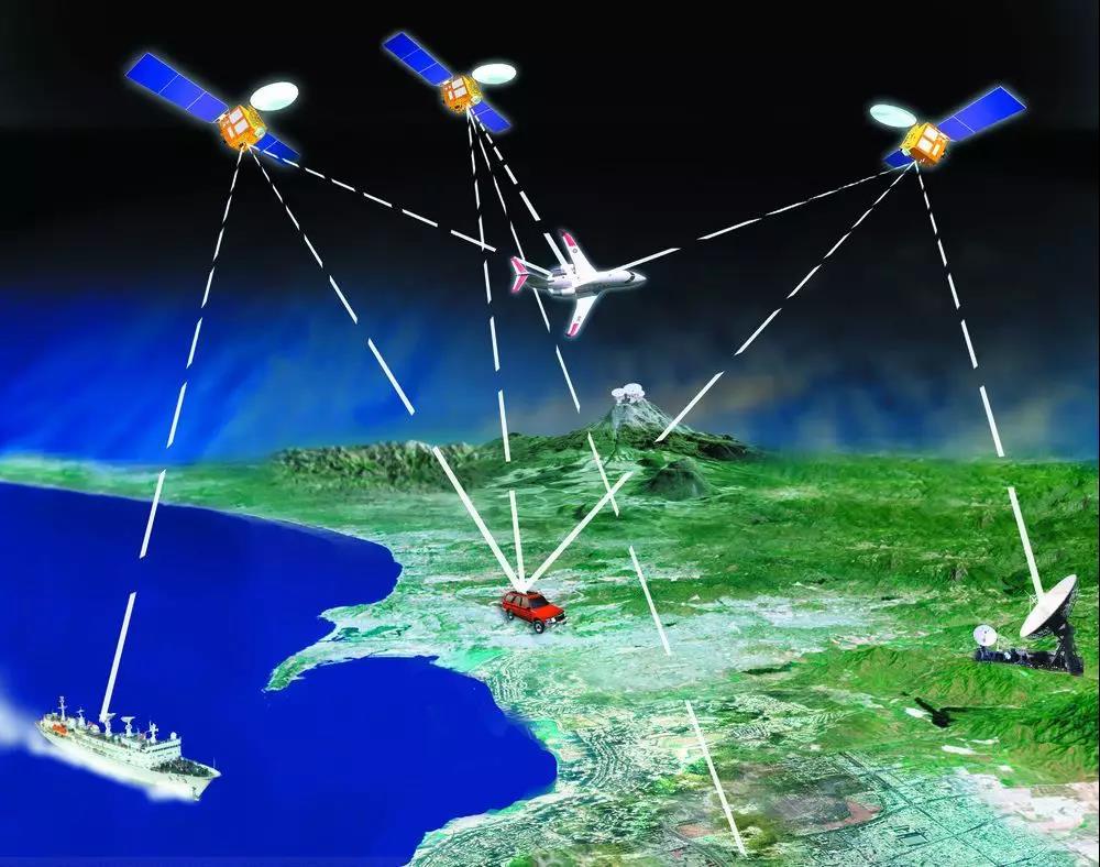 GNSS simulator, signal source,satellite signal simulation