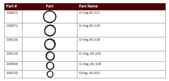 tolteq iDM Intelligent Directional Module tolteq pulser components maintenance